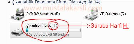 Çıkarılabilir Disk Flash Bellek