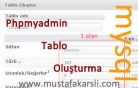 Mysql Veritabanında Tablo Oluşturma