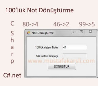C Sharp ile Yüzlük Notu Beşlik Sisteme Dönüştüren Program